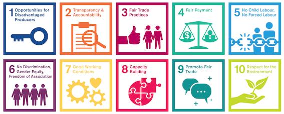 Fair Trade principes